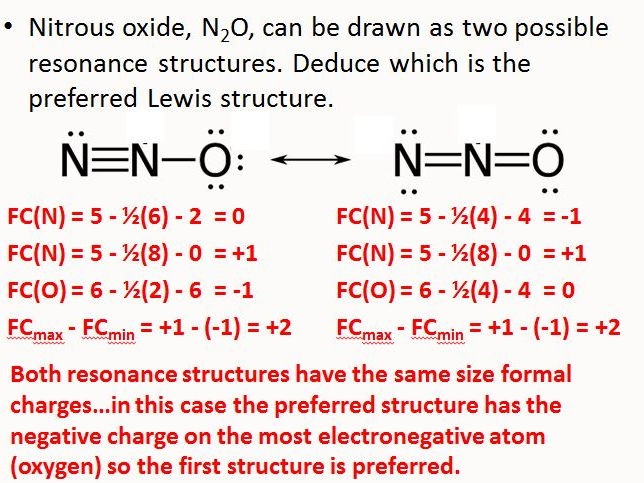 Formal Charges and Resonance using Lewis structures
