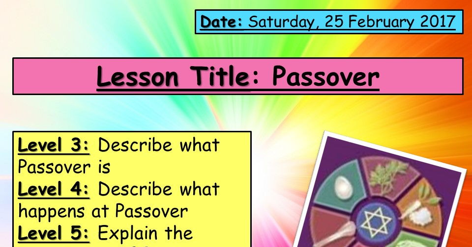 Passover and the Seder Meal - powerpoint, lesson activities