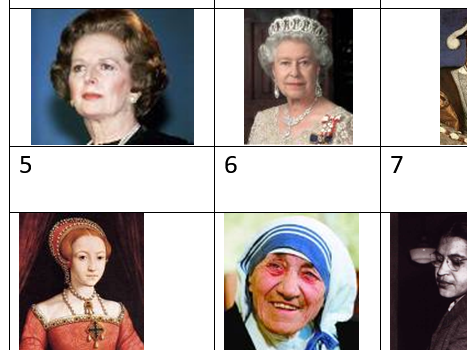 Famous People in History Quiz sheet - Who Are They?