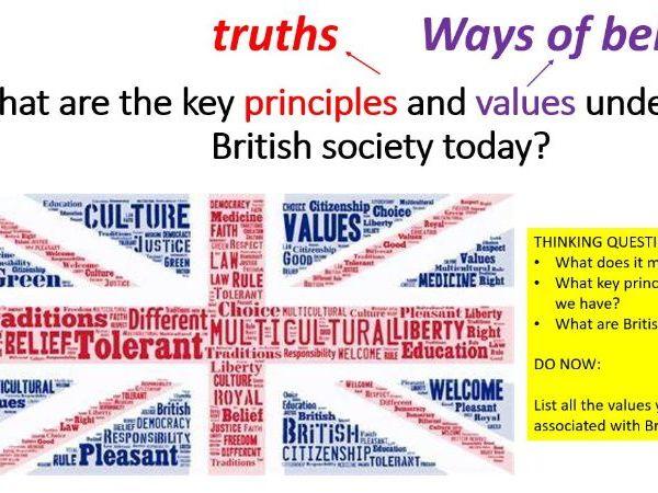 British Values AQA Citizenship