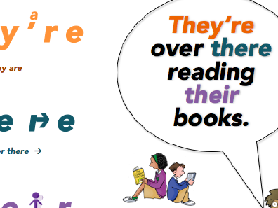 Grammar Poster - They're, There and Their
