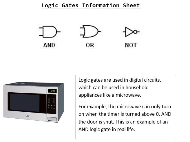 Logic Gates Information Sheet