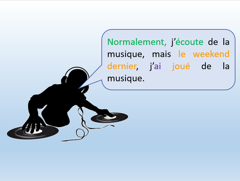 Le week-end dernier (introduction to the perfect tense)