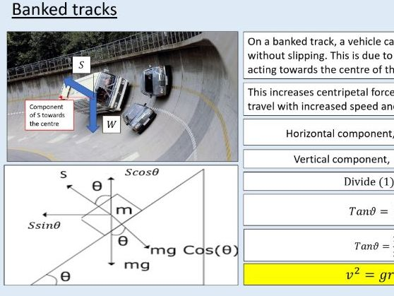 A level Physics (17.3) On the road (Motion in a circle)
