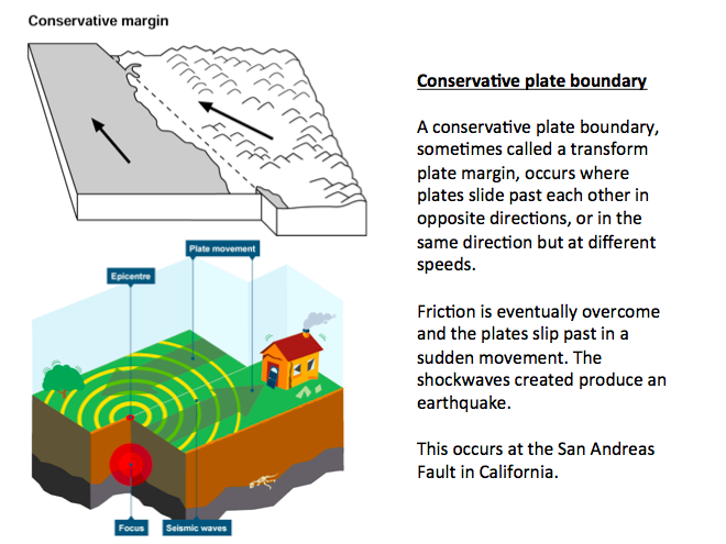 plate tectonics earthquakes and volcanoes Diagrams 11 match the following boundaries with their diagram (from graham cracker lab) _____ transform plate boundaries are when plates.