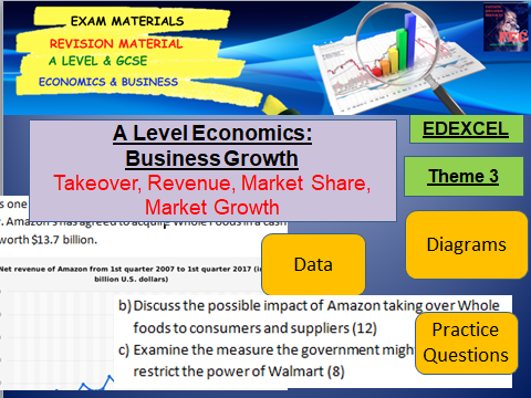 Business Growth Exam Questions and Case Study: A Level Economics