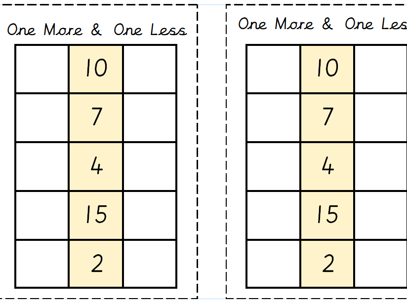 One More and One Less - Maths Resource