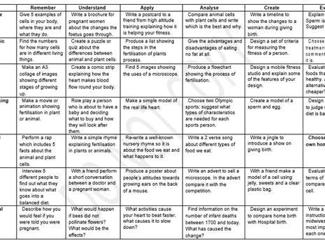 Cells and Reproduction Homework Grid with Blooms in Science