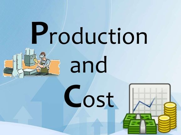 3.7 Firms' costs, revenue and objectives