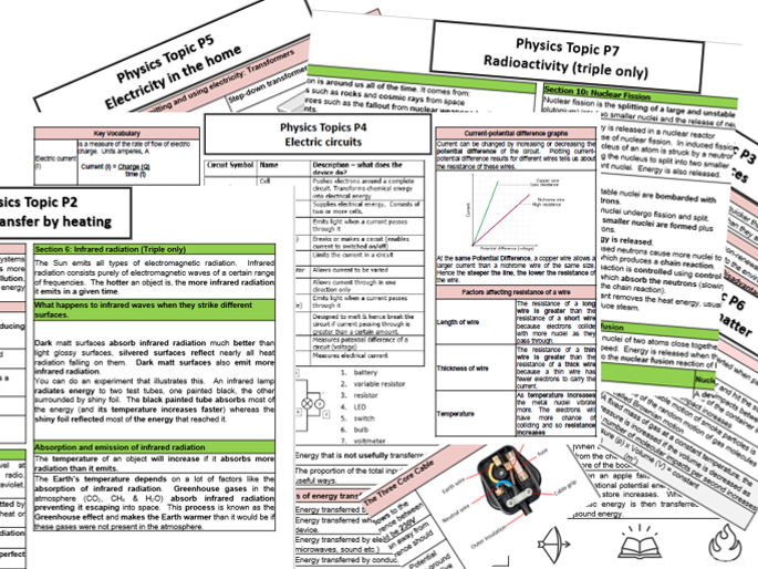 AQA (new) Physics Triple and Combined knowledge organisers (Paper 1)