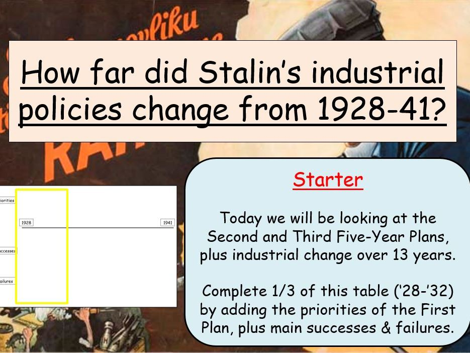 AQA A-Level Tsarist & Communist Russia Lesson 68 (Stalin's Economic Policies)