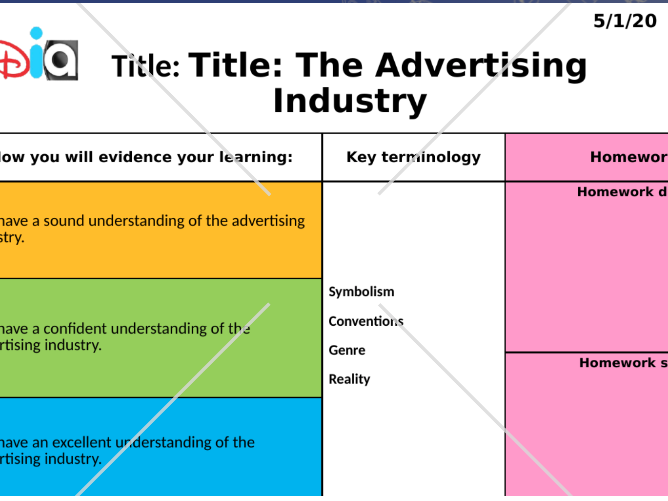 Advertising A-Level Unit
