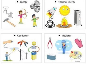energy transfers essay - physics textbooks define heat as the transfer of energy between a system and environment as consequences of different  free essays 667 words.