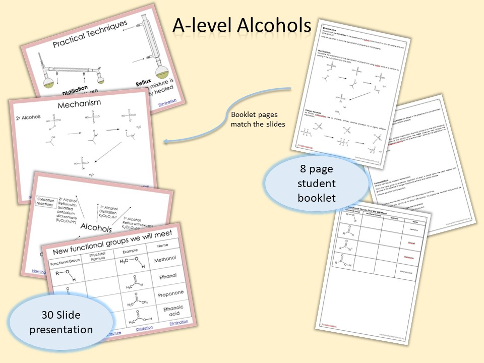AS/A-Level Organic Chemistry - Alcohols