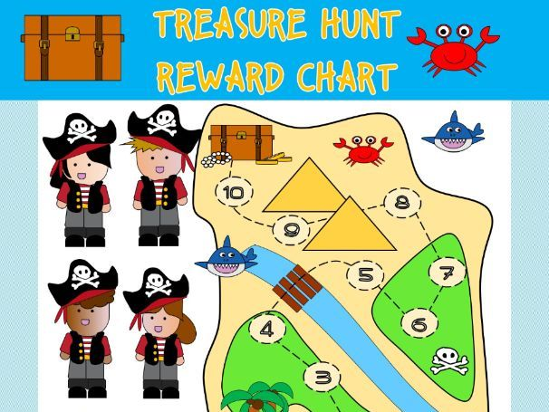 Treasure Hunt Reward chart