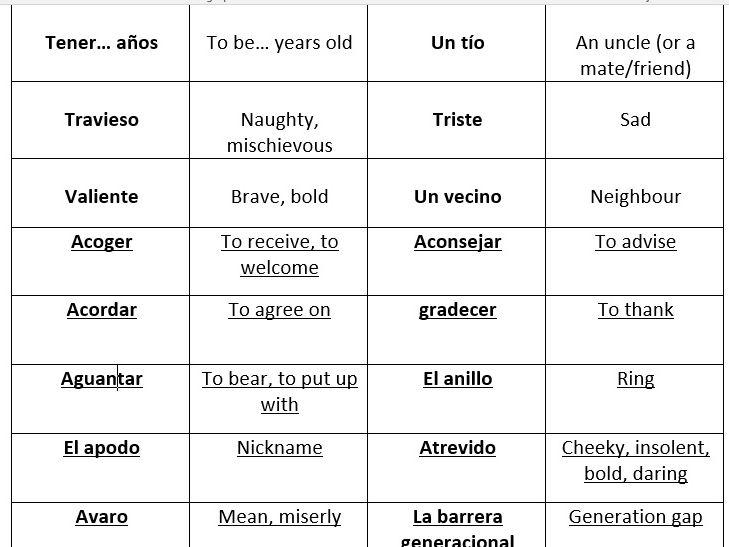 AQA GCSE Spanish vocabulary – Me, my family & friends – match up cards