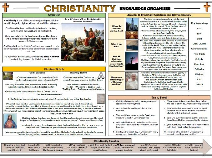 Christianity Knowledge Organiser!
