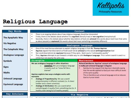 Religious Language - Knowledge Organising