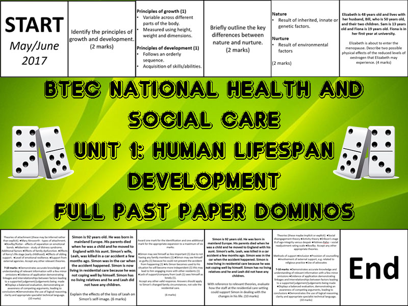 Unit 1: Human Lifespan Development - Domino's revision game (BTEC National Health and Social Care)