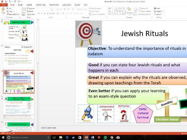 WJEC Eduqas: Judaism: Rituals - Bar Mitzvah/Brit Milah/Weddings/Funerals/Shiva
