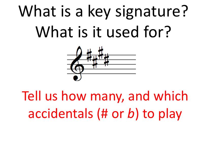 Understanding Key Signatures