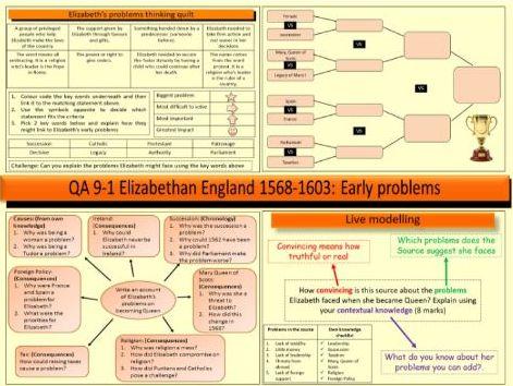 AQA GCSE 9-1 Elizabethan England 1568-1603: Which early problems did Elizabeth 1 face as a ruler?