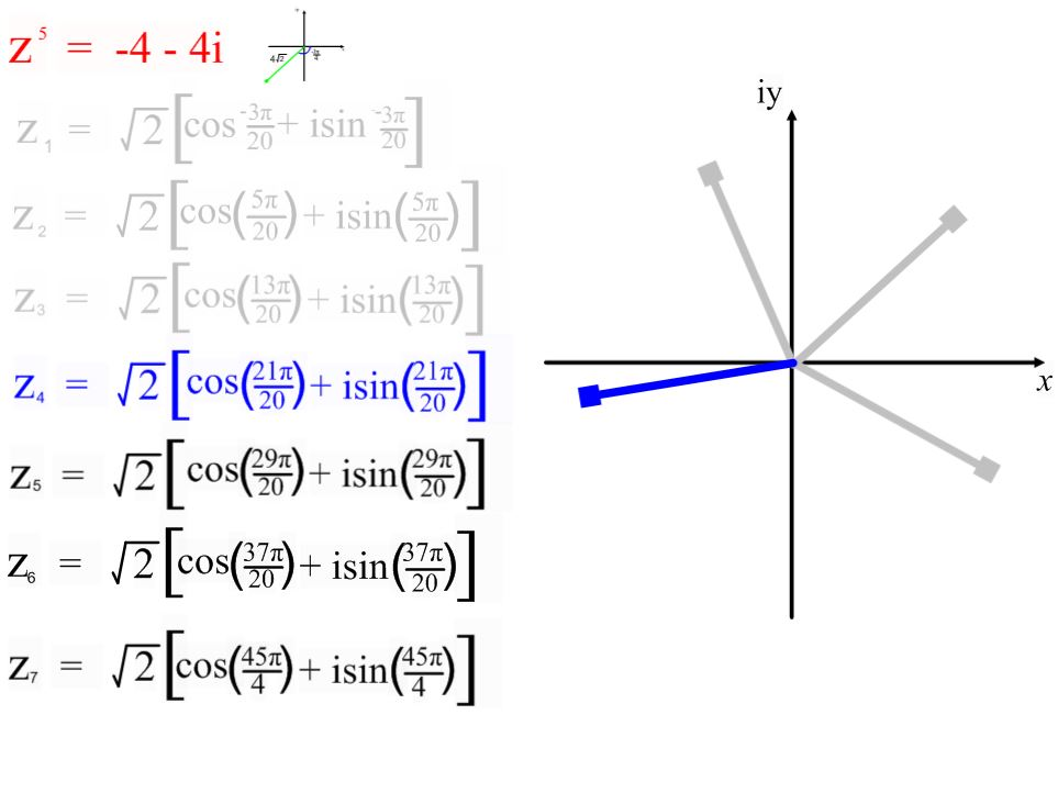 CP1: Finding the Nth Roots of a Complex Number
