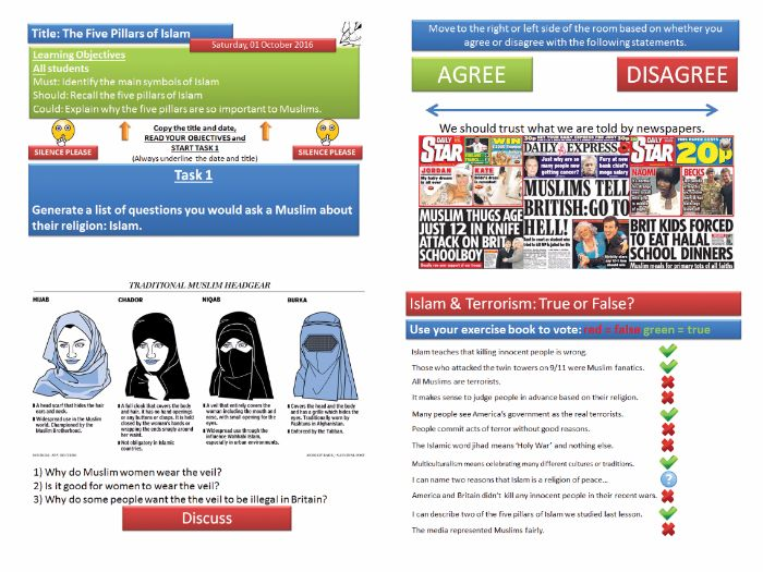 KS3 Islam - Complete Unit [9 Lessons]
