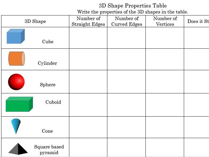 Primary Maths-Properties of 3D Shapes Worksheet