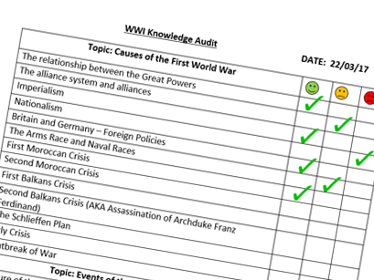 WWI End of Topic Knowledge Audit