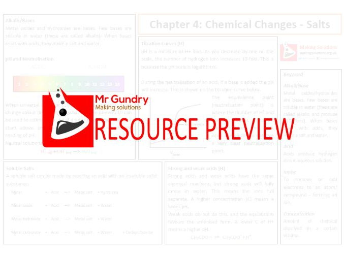 AQA Chapter 4: Chemical Changes - Salts Revision Sheet