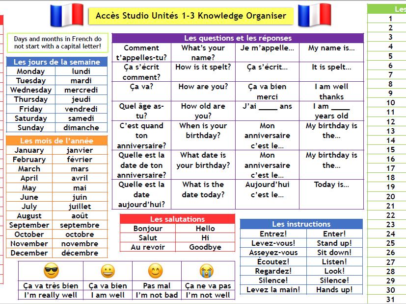 French Knowledge Organiser Accès Studio 1-3