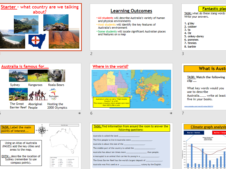 Place study - Introduction to Australia (Lesson and resources).