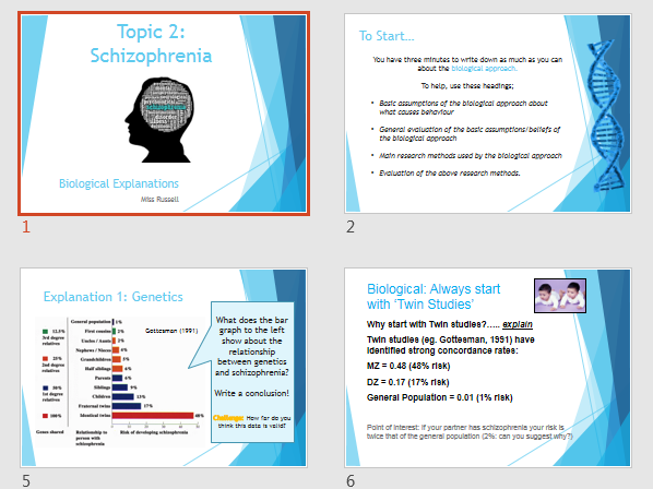 A Level AQA Psychology Schizophrenia Powerpoints