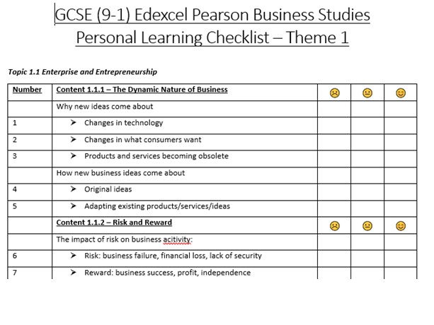 GCSE Business (9-1) Edexcel Pearson Theme 1 Personal Learning Checklist (PLC)