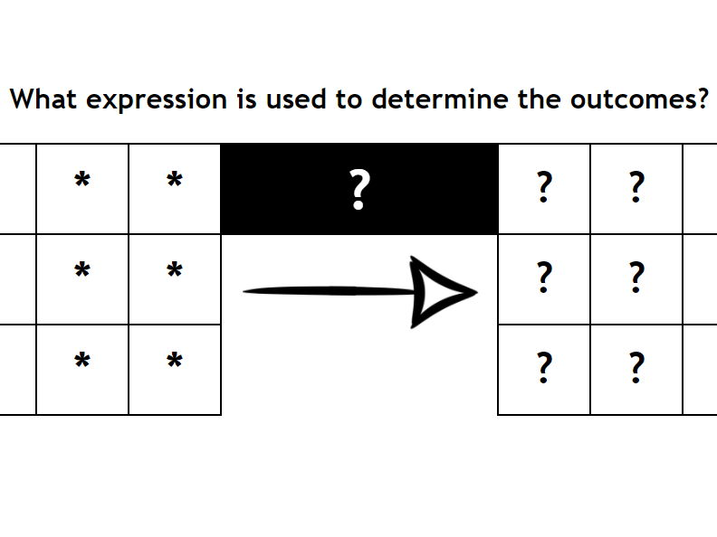 Algebra / Substitution / Input&Output Activity