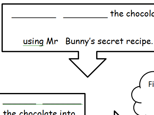 Mr Bunny's Chocolate Factory Lesson Pack