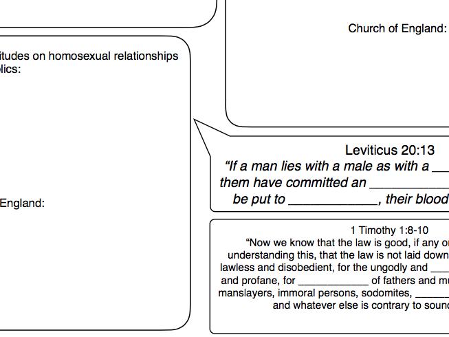 Eduqas Religious Studies Relationships Ethics Component 1 Revision Grids