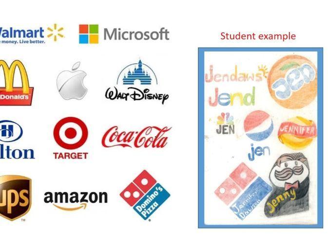 Logos and Brand Awareness