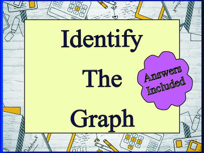 Identify The Graph - 42 Graphs - With Answers!!!!