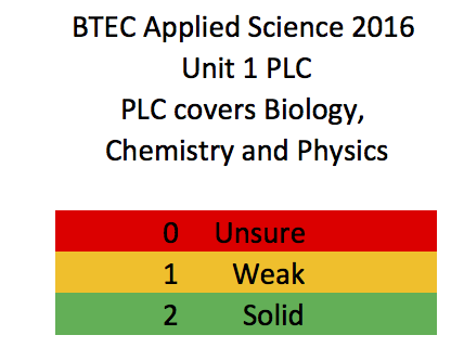 btec applied science unit 2 m1 Btec level 3 extended diploma in applied science a merit at btec first applied science or l2 ocr diploma in applied science (90 credit diploma route.