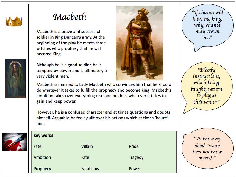 Macbeth lesson bundle!