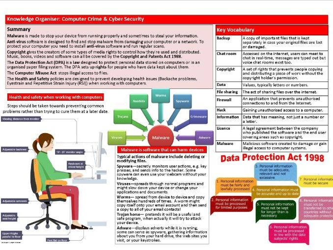Computer Crime & Cyber Security KS3 Computer Science Knowledge Organiser