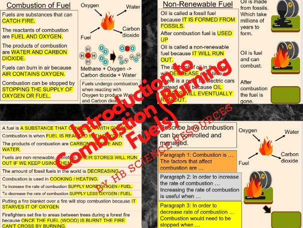 Introduction to Combustion Burning Fuels
