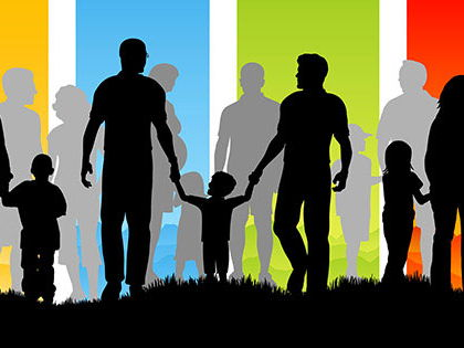 Chapter 11: Theme ' A' Religion, relationships and families. Sections: 7, 8, 9, 10, 11 & 12.
