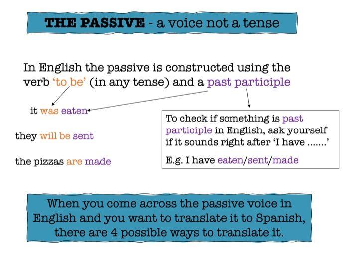The Spanish Passive Voice (4 ways incl. 'se' passive)