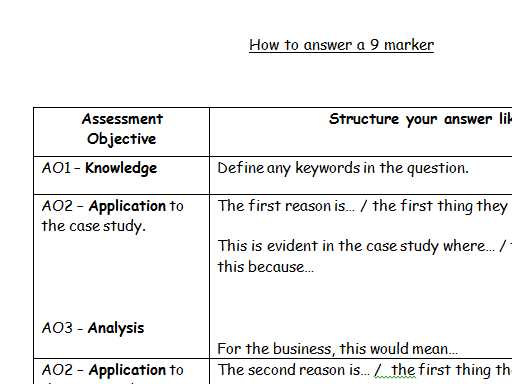 New A-level Business Question Structures (9,12,16,20,25 marks)
