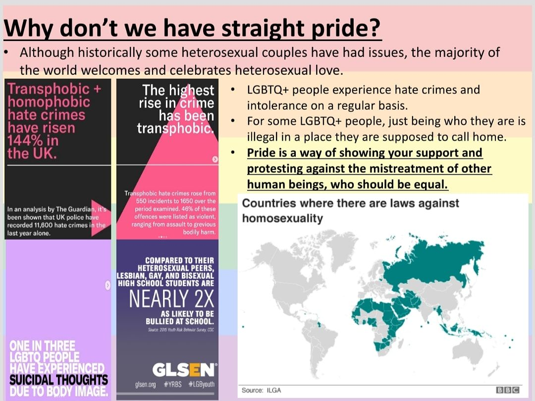 LGBTQ Pride Month KS3 KS4 Bundle