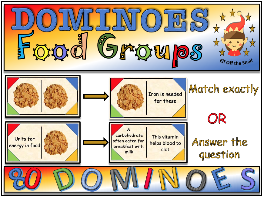 Food, Nutrition and Food Tests  Dominoes Game for KS3