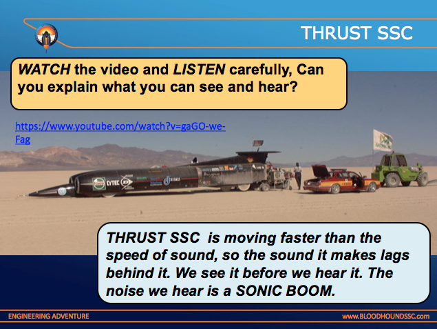 KS3 Science: Bloodhound SSC Supersonic Car: Speed of Sound Investigation 11-14/KS3